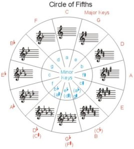 circle-of-fifths-3